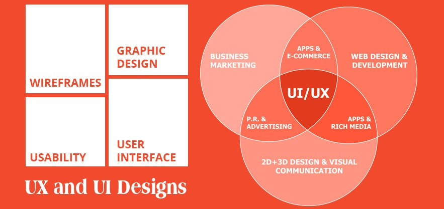 Job Description Of Ui And Ux Designers
